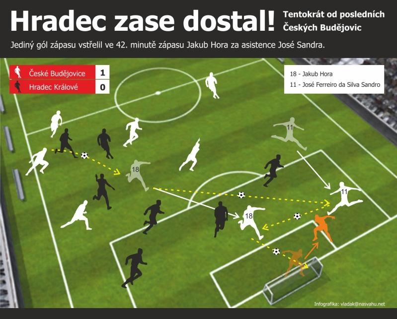 fotbal-info-1