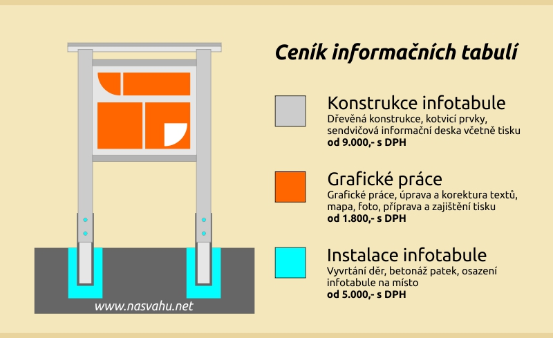ceník_infotabule